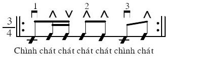 Các điệu hát nhạc cơ bản trong guitar
