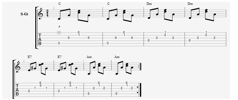 Cách đệm các điệu trong guitar đơn giản cơ bản