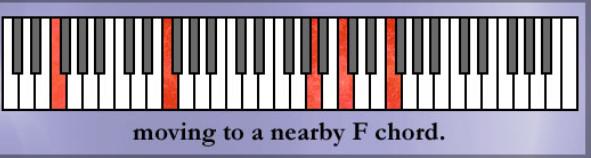 Học đàn organ cơ bản cùng với giáo trình nước ngoài