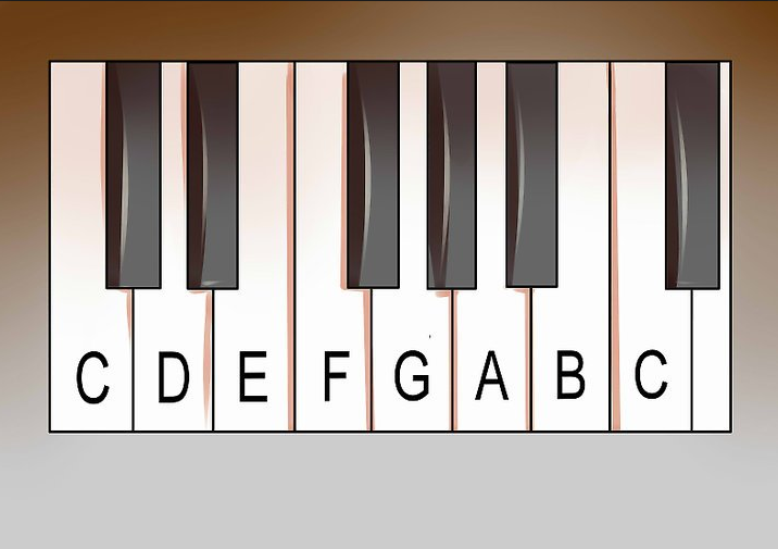 Bảng hợp âm piano cơ bản đầy đủ